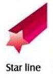 Тримерна корда GardenMAX Star 2.65 288м